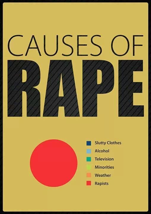 causes_of_rape_cause_du_viol